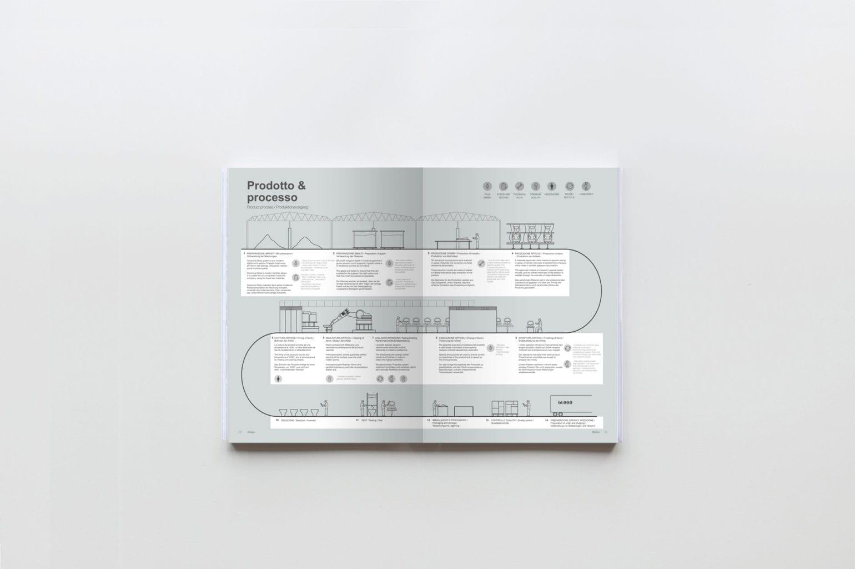 domenico_orefice_design_studio_graphic_branding_globo_general_catalogue_09
