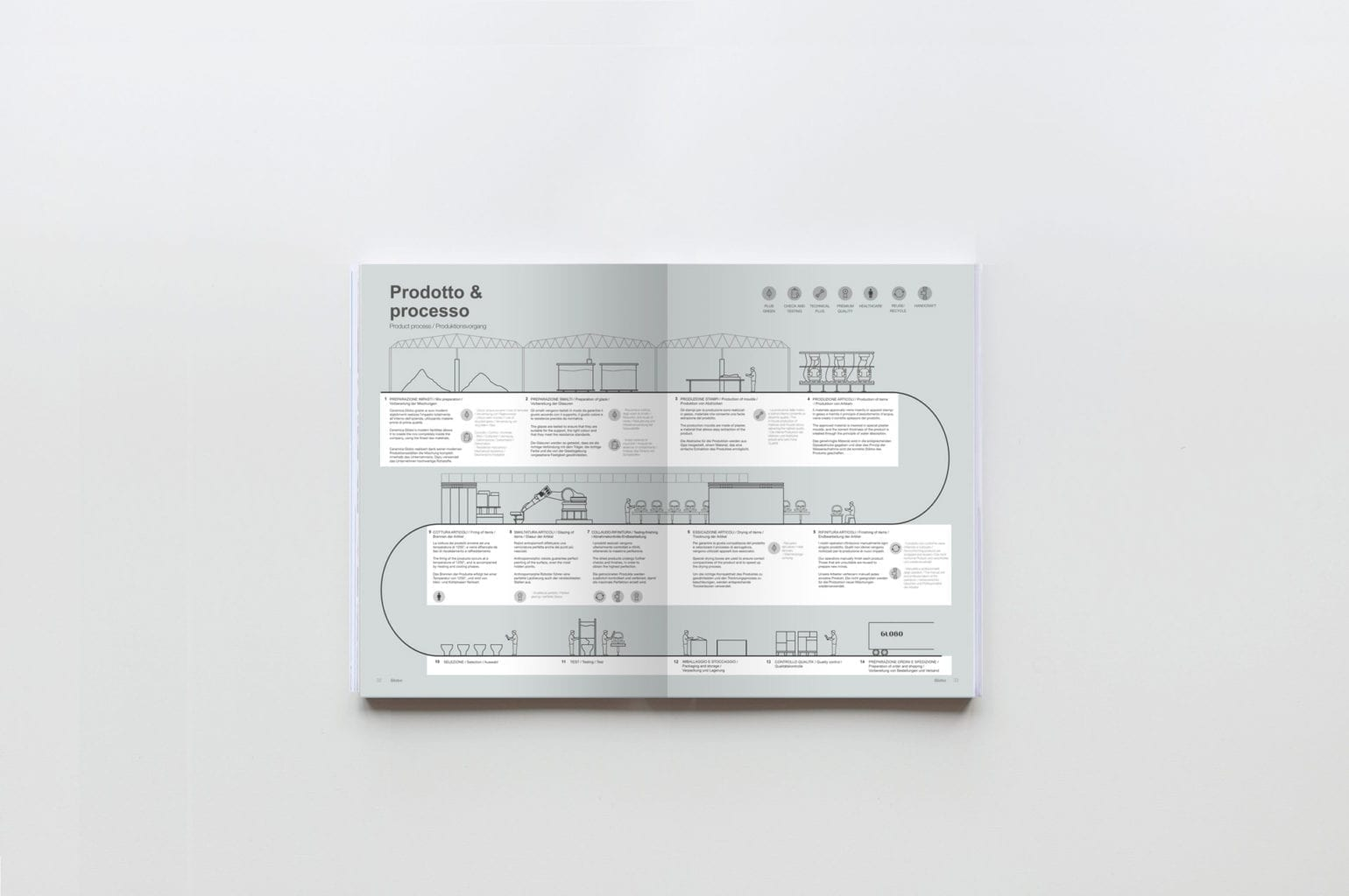 domenico_orefice_design_studio_graphic_branding_globo_general_catalogue_09